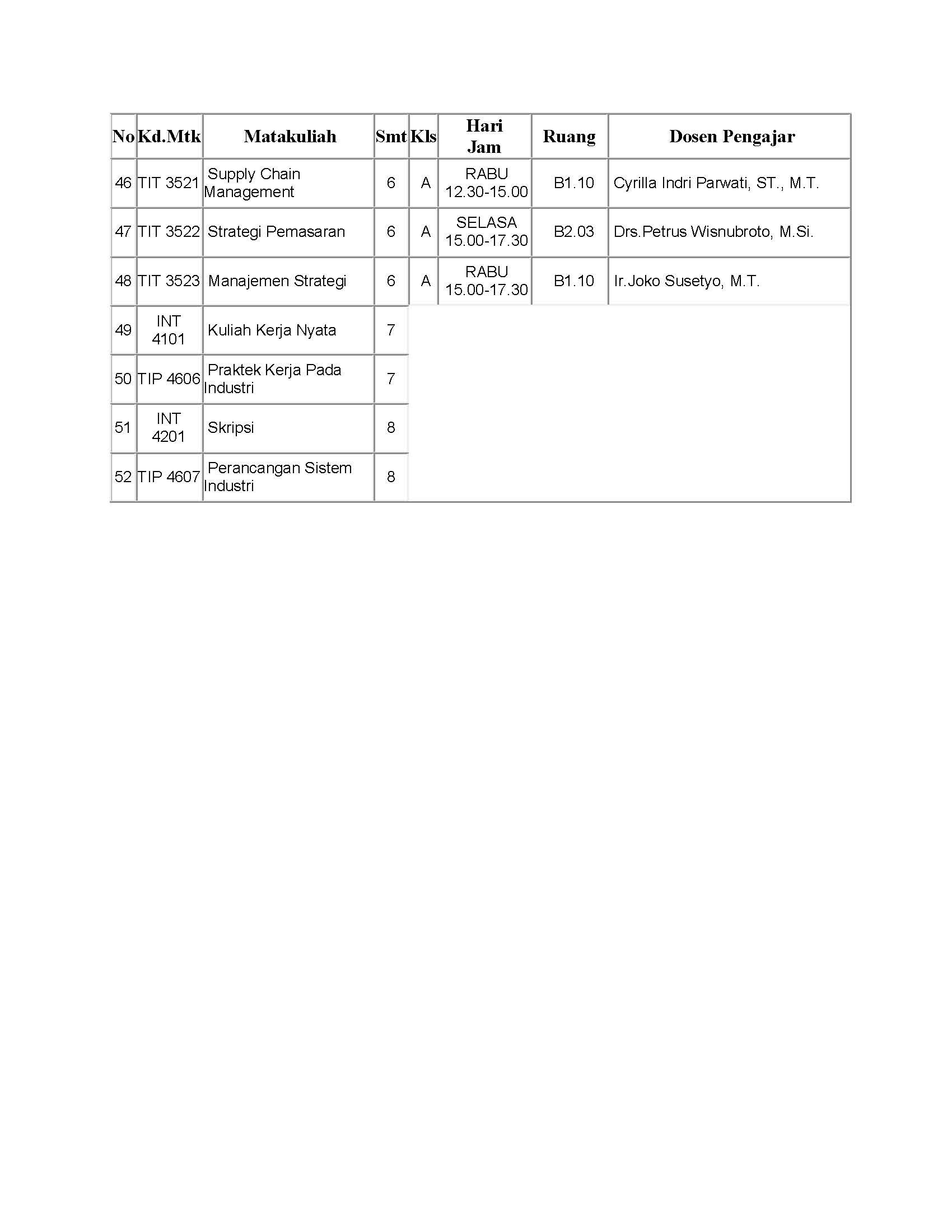 Jadwal Kuliah S-1 Jurusan Teknik Industri IST AKPRIND_Page_4