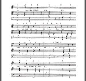 hymne akprind- teknik industri-2